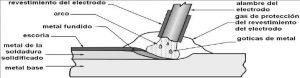Ya puedes comprar en Internet los soldador manual