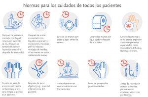 Opiniones y reviews de cuidado de lavarse las manos para comprar On-line – Los Treinta favoritos