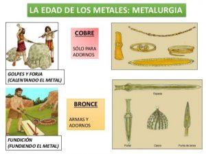 Ya puedes comprar en Internet los herramientas edad de los metales