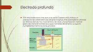 Listado de electrodo.es para comprar on-line