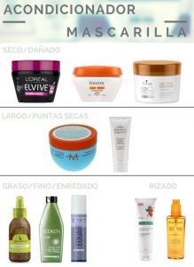 Catálogo para comprar en Internet mascarillas para cabello rizado seco