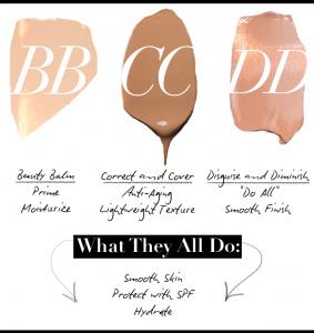 Listado de bb & cc cream para comprar – Los Treinta más vendidos