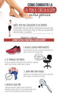 Listado de para la circulación de las piernas para comprar Online – Los Treinta más solicitado