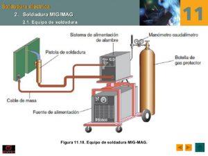 Recopilación de equipo soldadura electrica para comprar Online