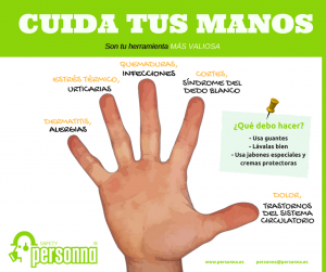 Lista de cuidado de las manos en construccion para comprar por Internet
