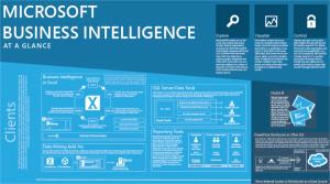 Catálogo para comprar business intelligence herramientas