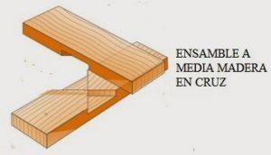 Reviews de uniones en madera sin clavos para comprar por Internet