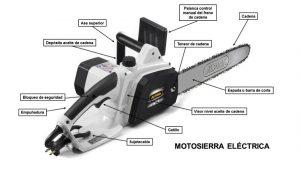 Catálogo de partes de la sierra para comprar online – Los Treinta más solicitado