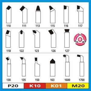 Catálogo para comprar por Internet herramientas del torno